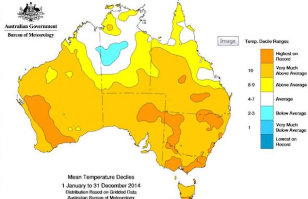 Hottest year ever!